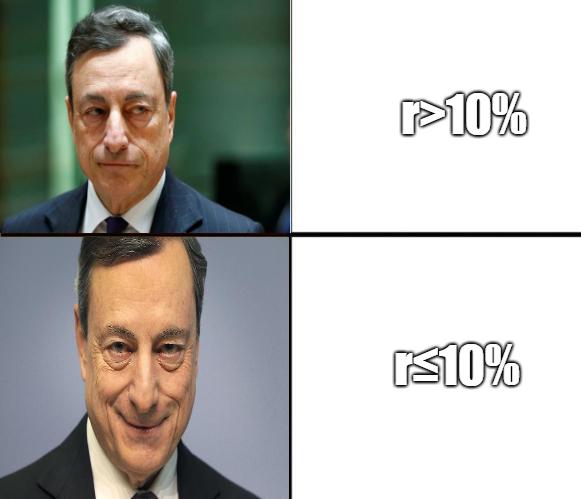 Credito - Interesse alto