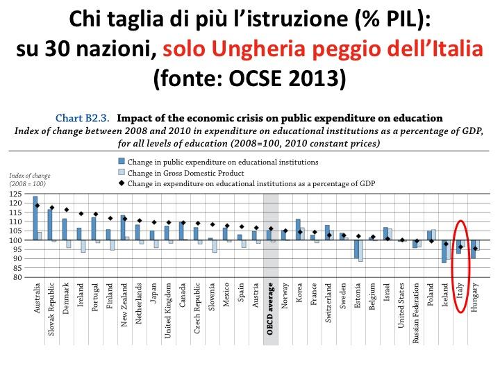 Spesa pubblica in percentuale del PIL. Giustificazione del morbo di Baumol.