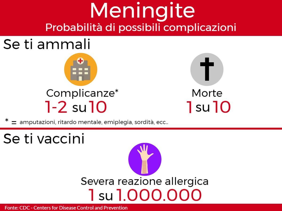 Vaccini meningite