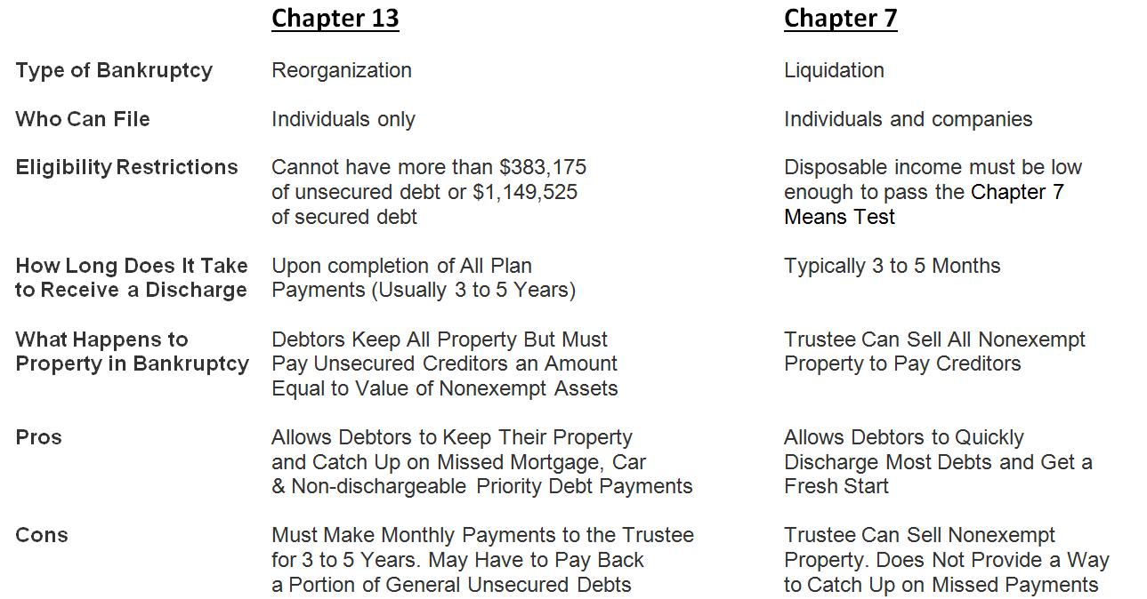 Lotteria Chapter 7 e 13