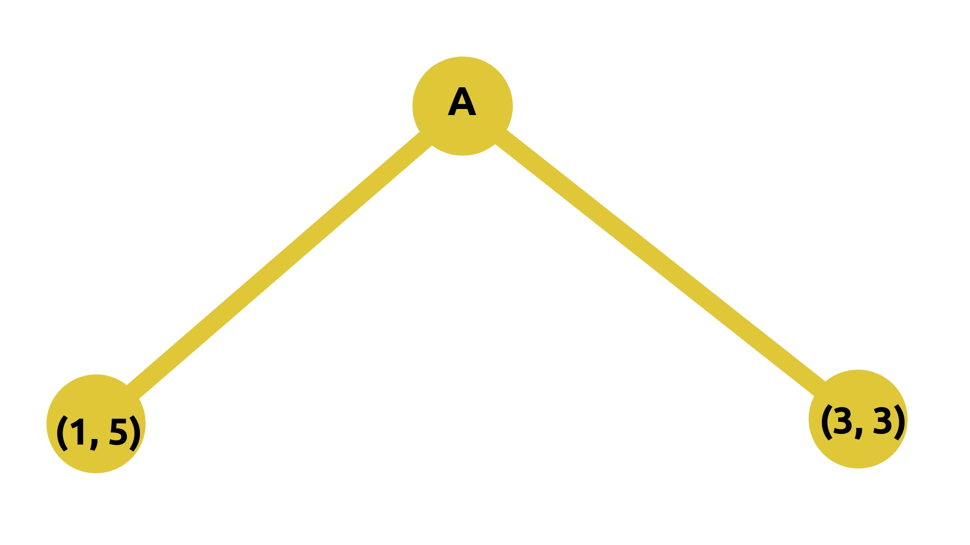 Equilibrio di Nash perfetto nei sottogiochi