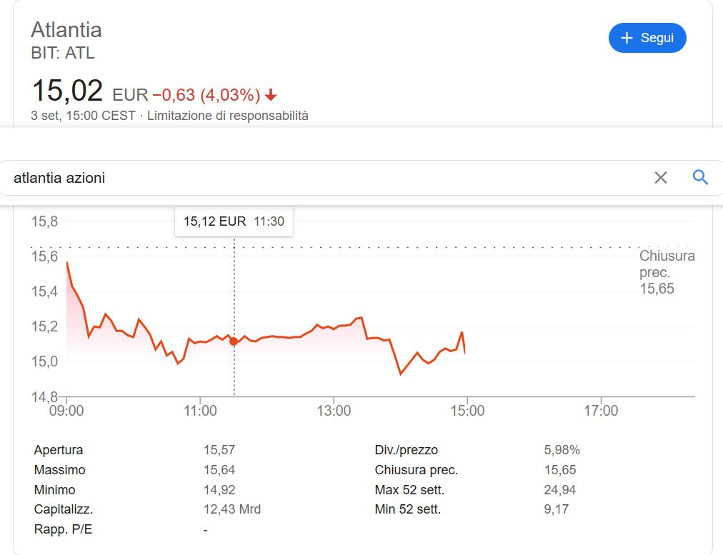 Azioni Atlantia giù dopo la volata in Borsa